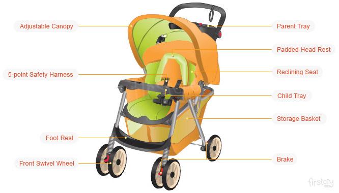 standard_stroller